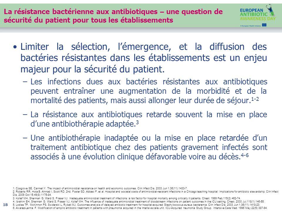 La résistance bactérienne aux antibiotiques – une question de sécurité du patient pour tous les établissements Limiter la sélection, lémergence, et la
