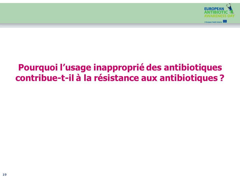 Pourquoi lusage inapproprié des antibiotiques contribue-t-il à la résistance aux antibiotiques ? 19