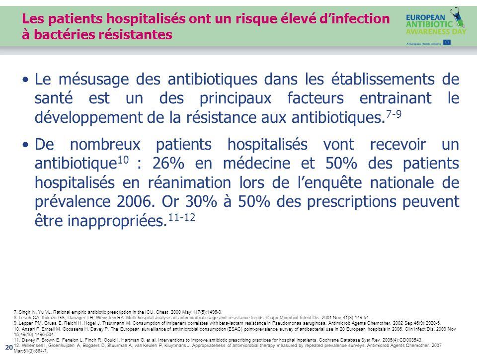 Les patients hospitalisés ont un risque élevé dinfection à bactéries résistantes Le mésusage des antibiotiques dans les établissements de santé est un