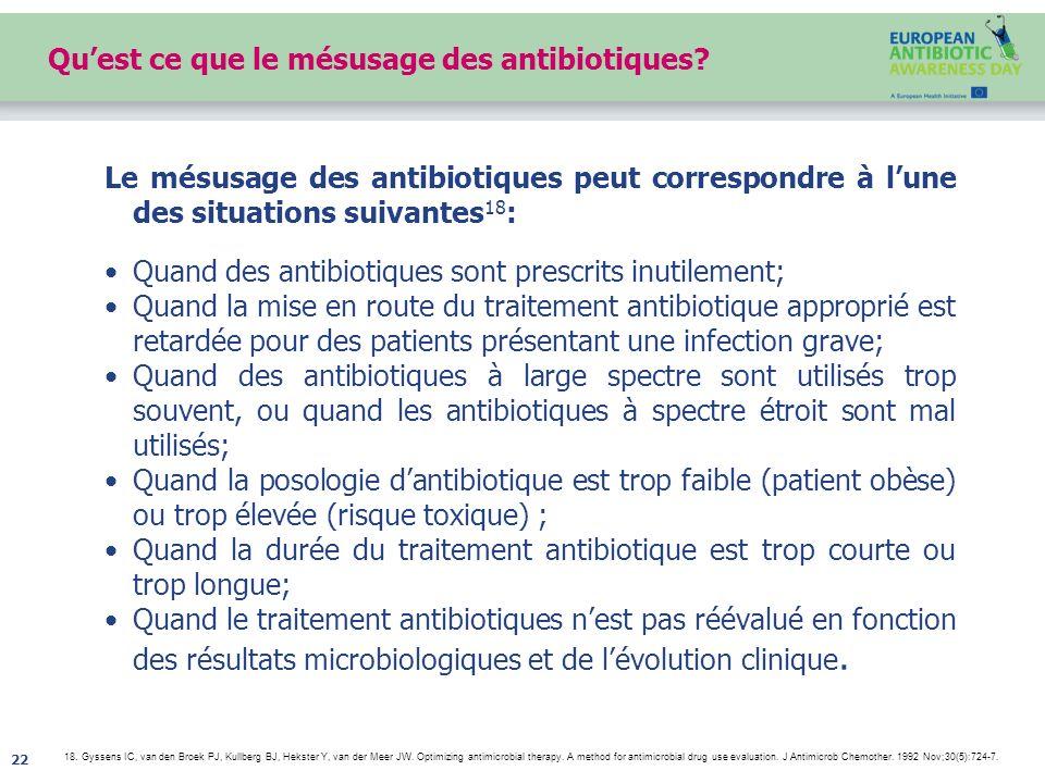 Quest ce que le mésusage des antibiotiques? 22 Le mésusage des antibiotiques peut correspondre à lune des situations suivantes 18 : Quand des antibiot