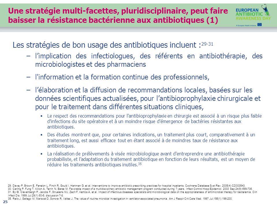 Une stratégie multi-facettes, pluridisciplinaire, peut faire baisser la résistance bactérienne aux antibiotiques (1) Les stratégies de bon usage des a