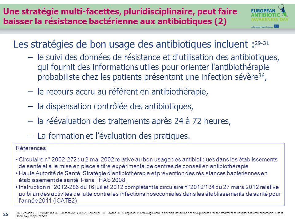 Une stratégie multi-facettes, pluridisciplinaire, peut faire baisser la résistance bactérienne aux antibiotiques (2) Les stratégies de bon usage des a