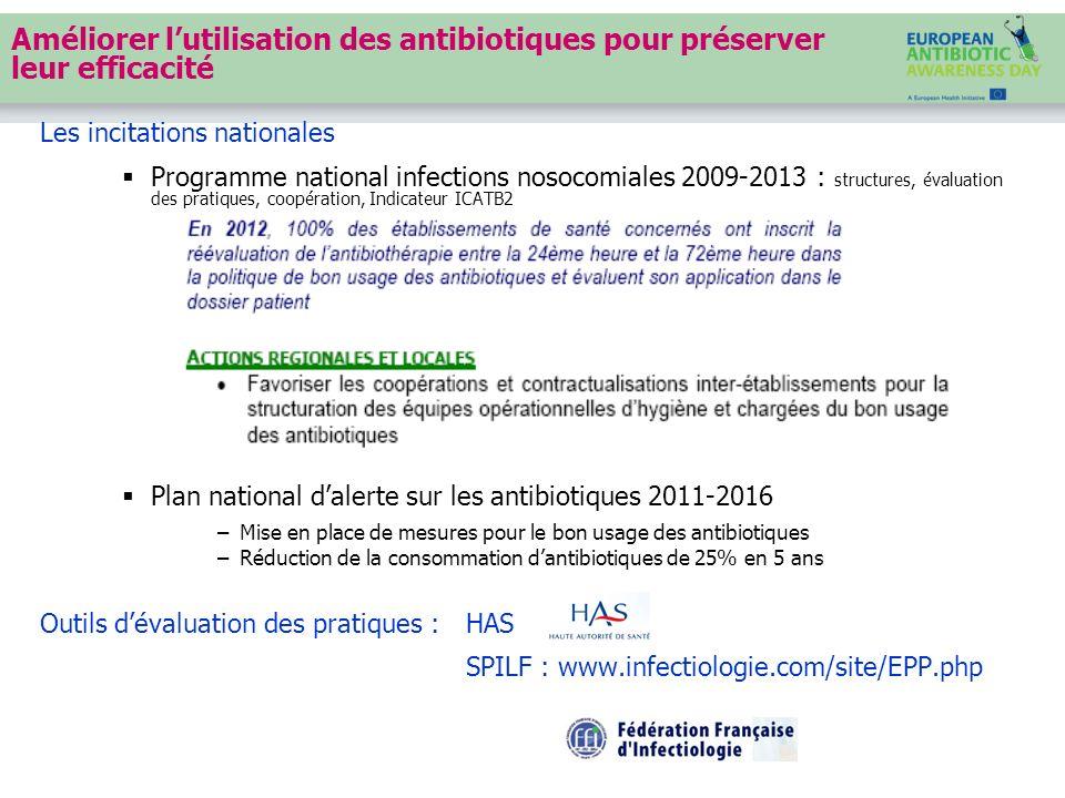 Les incitations nationales Programme national infections nosocomiales 2009-2013 : structures, évaluation des pratiques, coopération, Indicateur ICATB2