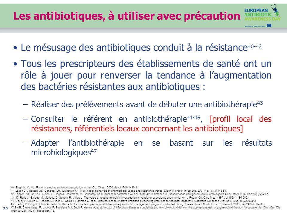 Les antibiotiques, à utiliser avec précaution Le mésusage des antibiotiques conduit à la résistance 40-42 Tous les prescripteurs des établissements de