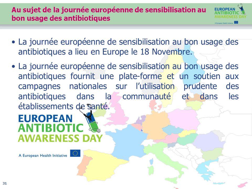 Au sujet de la journée européenne de sensibilisation au bon usage des antibiotiques La journée européenne de sensibilisation au bon usage des antibiot