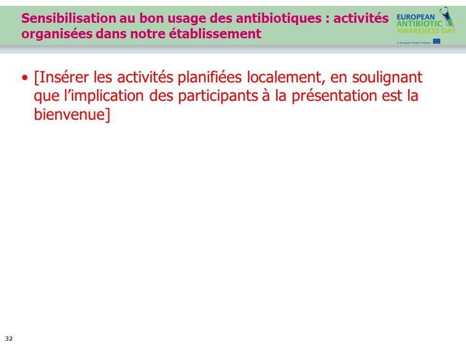 Sensibilisation au bon usage des antibiotiques : activités organisées dans notre établissement [Insérer les activités planifiées localement, en soulig