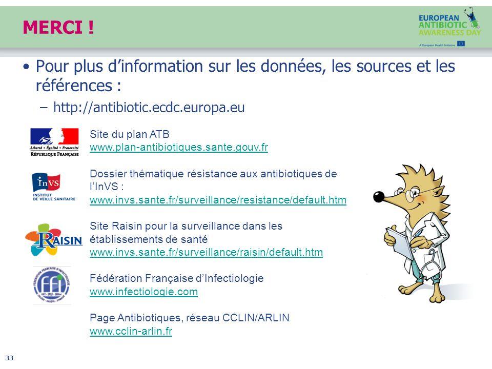 MERCI ! Pour plus dinformation sur les données, les sources et les références : –http://antibiotic.ecdc.europa.eu 33 Site du plan ATB www.plan-antibio