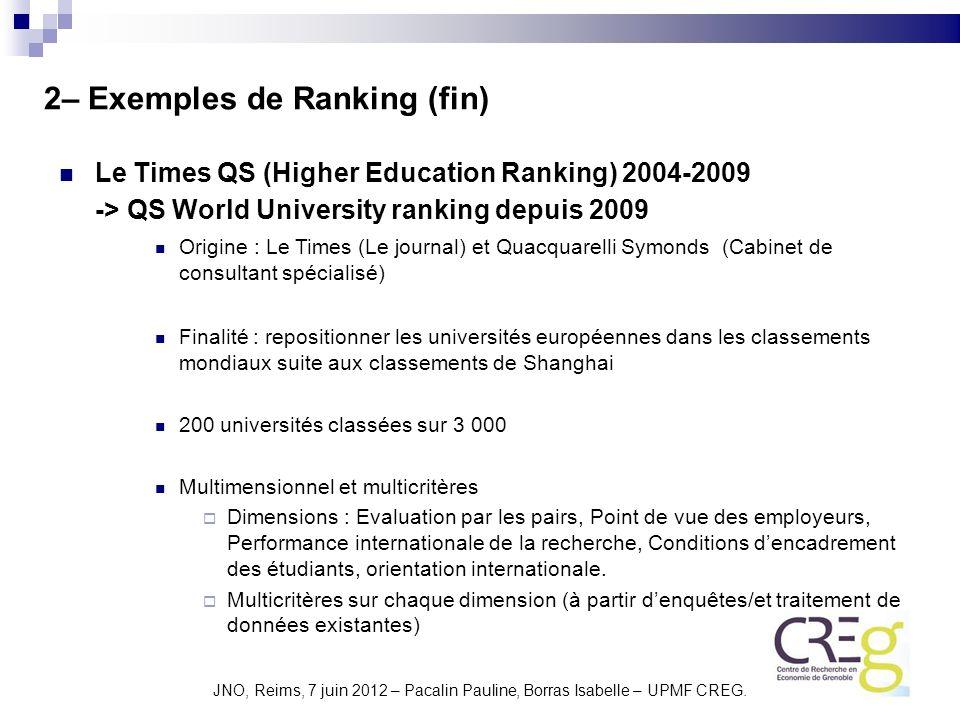 Le Times QS (Higher Education Ranking) 2004-2009 -> QS World University ranking depuis 2009 Origine : Le Times (Le journal) et Quacquarelli Symonds (C