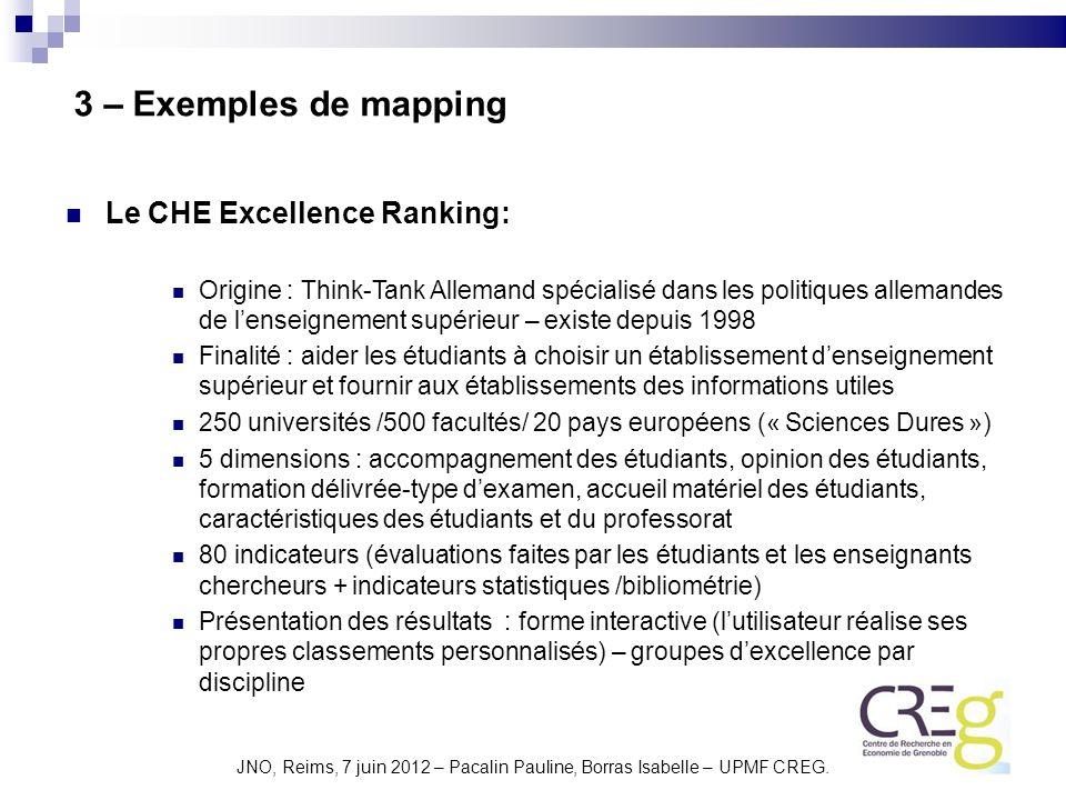 3 – Exemples de mapping Le CHE Excellence Ranking: Origine : Think-Tank Allemand spécialisé dans les politiques allemandes de lenseignement supérieur