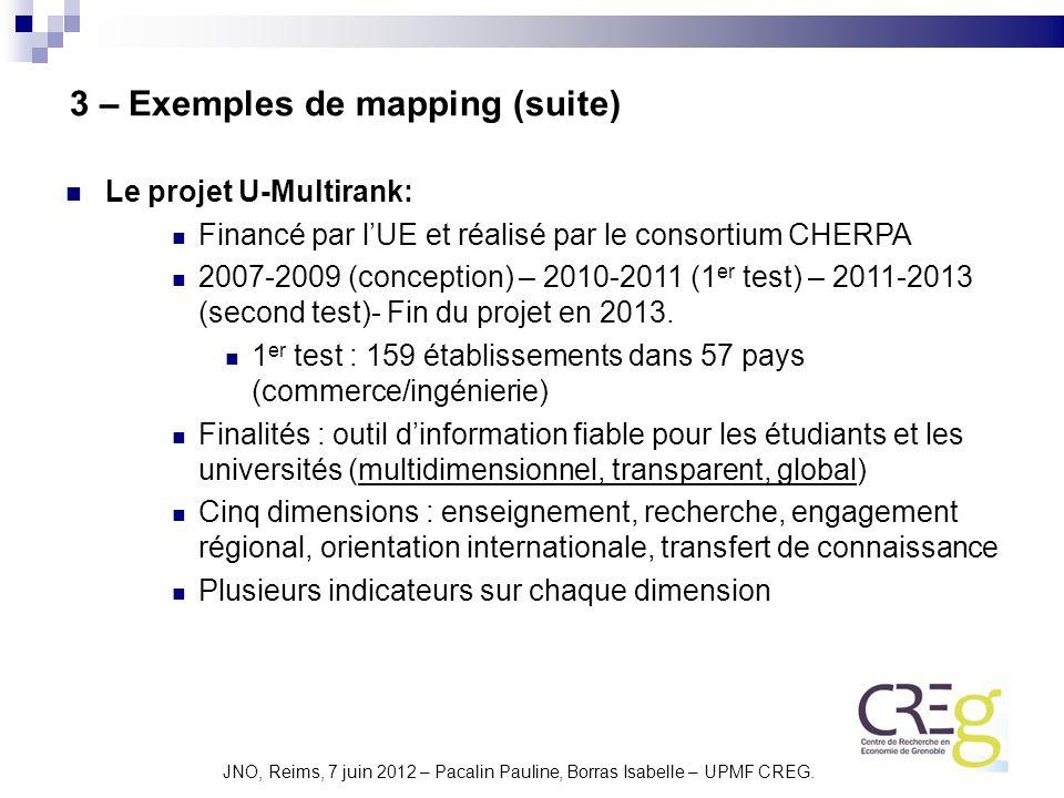 JNO, Reims, 7 juin 2012 – Pacalin Pauline, Borras Isabelle – UPMF CREG. 3 – Exemples de mapping (suite) Le projet U-Multirank: Financé par lUE et réal
