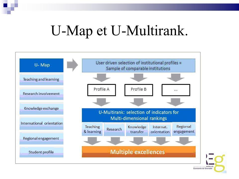 U-Map et U-Multirank.