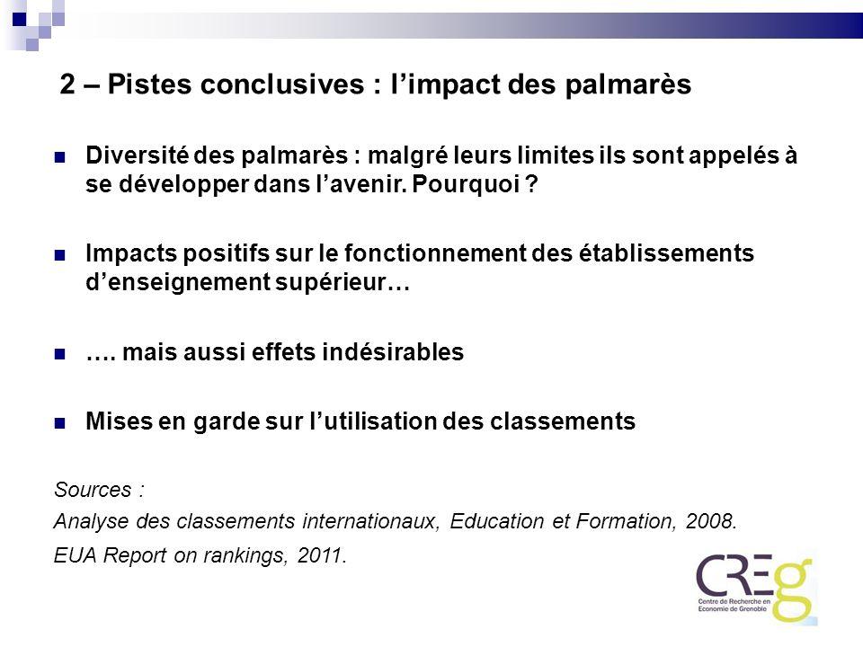 2 – Pistes conclusives : limpact des palmarès Diversité des palmarès : malgré leurs limites ils sont appelés à se développer dans lavenir. Pourquoi ?
