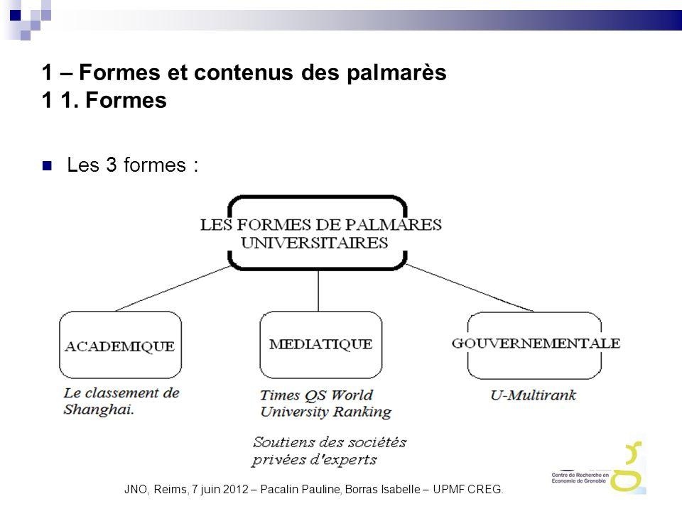 1 – Formes et contenus des palmarès 1 1. Formes Les 3 formes : JNO, Reims, 7 juin 2012 – Pacalin Pauline, Borras Isabelle – UPMF CREG.
