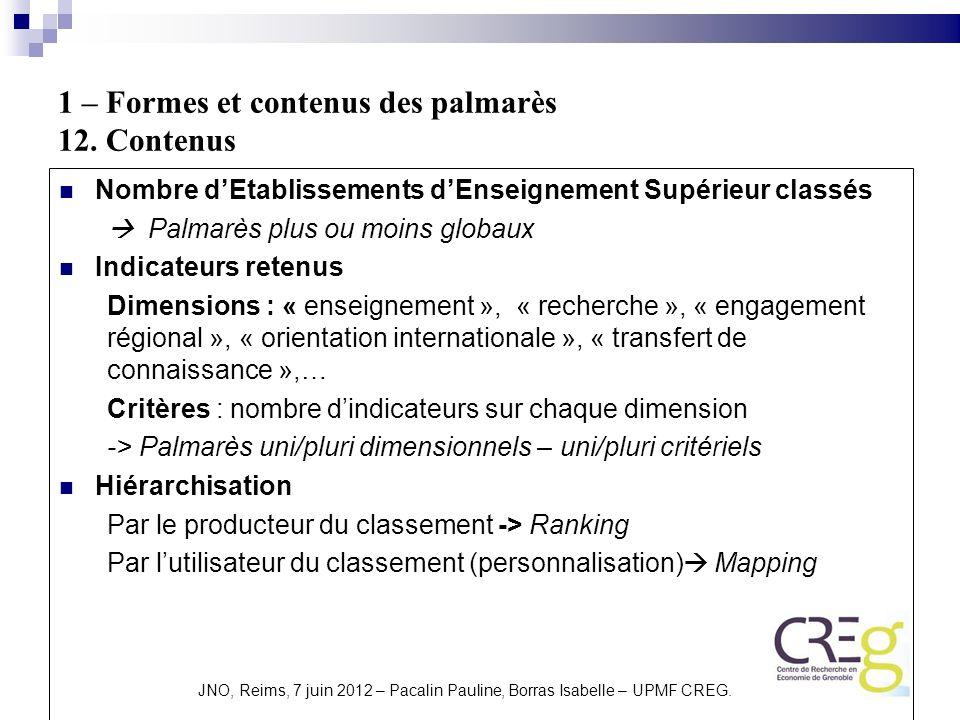 1 – Formes et contenus des palmarès 12. Contenus JNO, Reims, 7 juin 2012 – Pacalin Pauline, Borras Isabelle – UPMF CREG. Nombre dEtablissements dEnsei