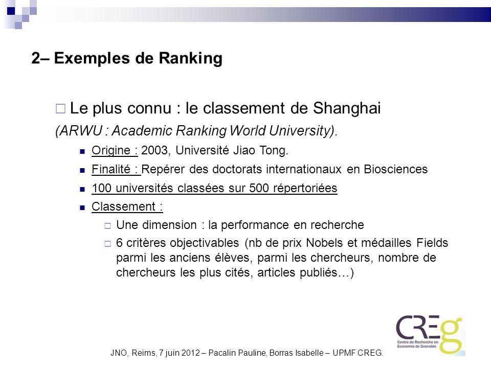 JNO, Reims, 7 juin 2012 – Pacalin Pauline, Borras Isabelle – UPMF CREG. 2– Exemples de Ranking Le plus connu : le classement de Shanghai (ARWU : Acade