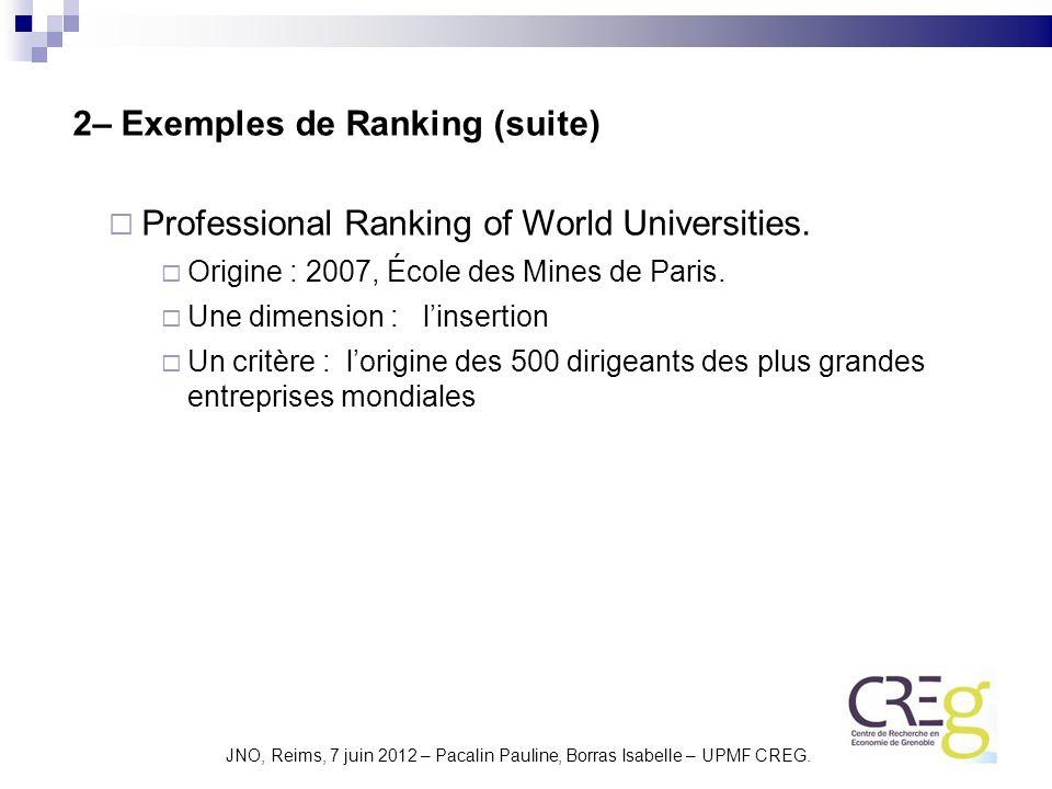2– Exemples de Ranking (suite) Professional Ranking of World Universities. Origine : 2007, École des Mines de Paris. Une dimension : linsertion Un cri