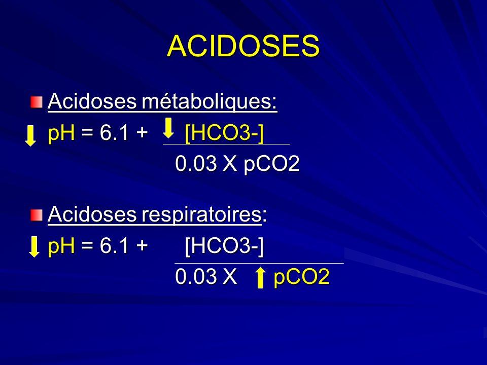 ACIDOSES Acidoses métaboliques: pH = 6.1 + [HCO3-] pH = 6.1 + [HCO3-] 0.03 X pCO2 0.03 X pCO2 Acidoses respiratoires: pH = 6.1 + [HCO3-] 0.03 X pCO2 0