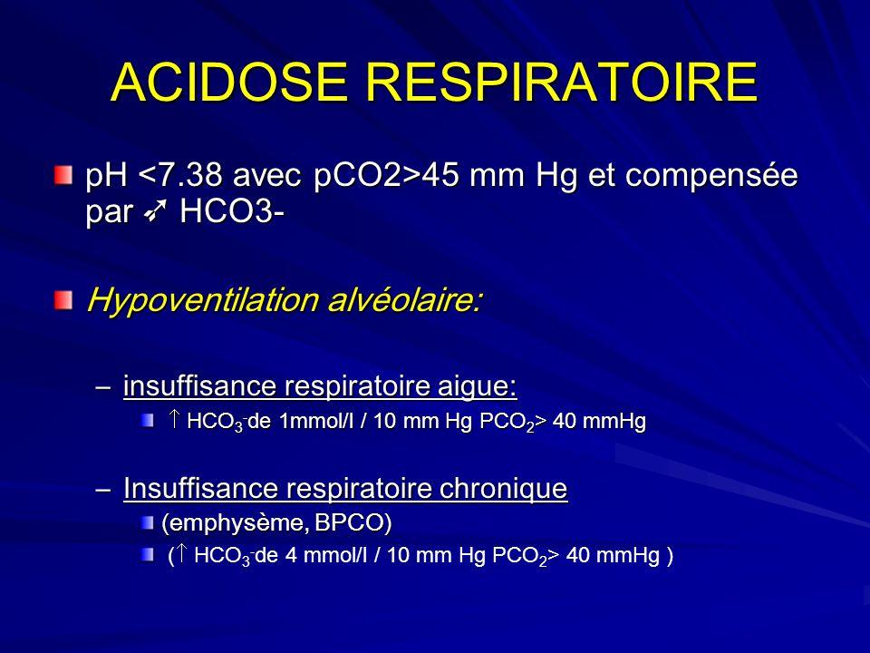 ACIDOSE RESPIRATOIRE pH 45 mm Hg et compensée par HCO3- Hypoventilation alvéolaire: –insuffisance respiratoire aigue: HCO 3 - de 1mmol/l / 10 mm Hg PC