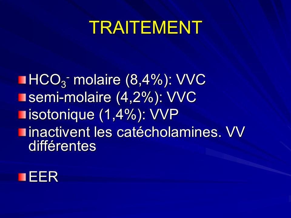 TRAITEMENT HCO 3 - molaire (8,4%): VVC semi-molaire (4,2%): VVC isotonique (1,4%): VVP inactivent les catécholamines. VV différentes EER
