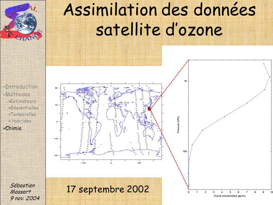 Assimilation des données satellite dozone Sébastien Massart 9 nov. 2004 17 septembre 2002 Introduction Méthodes Estimateurs Séquentielles Temporelles