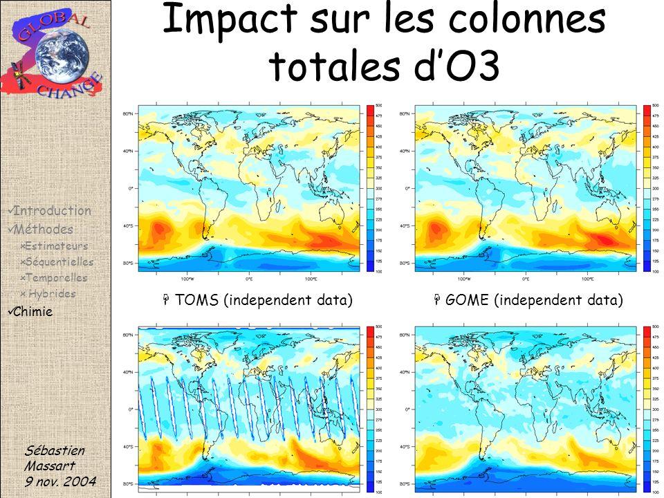 TOMS (independent data) GOME (independent data) Impact sur les colonnes totales dO3 Sébastien Massart 9 nov. 2004 Introduction Méthodes Estimateurs Sé