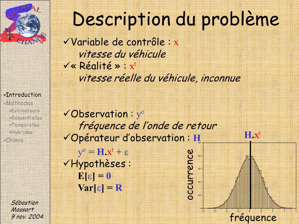 Sébastien Massart 9 nov. 2004 Description du problème Variable de contrôle : x vitesse du véhicule « Réalité » : x t vitesse réelle du véhicule, incon