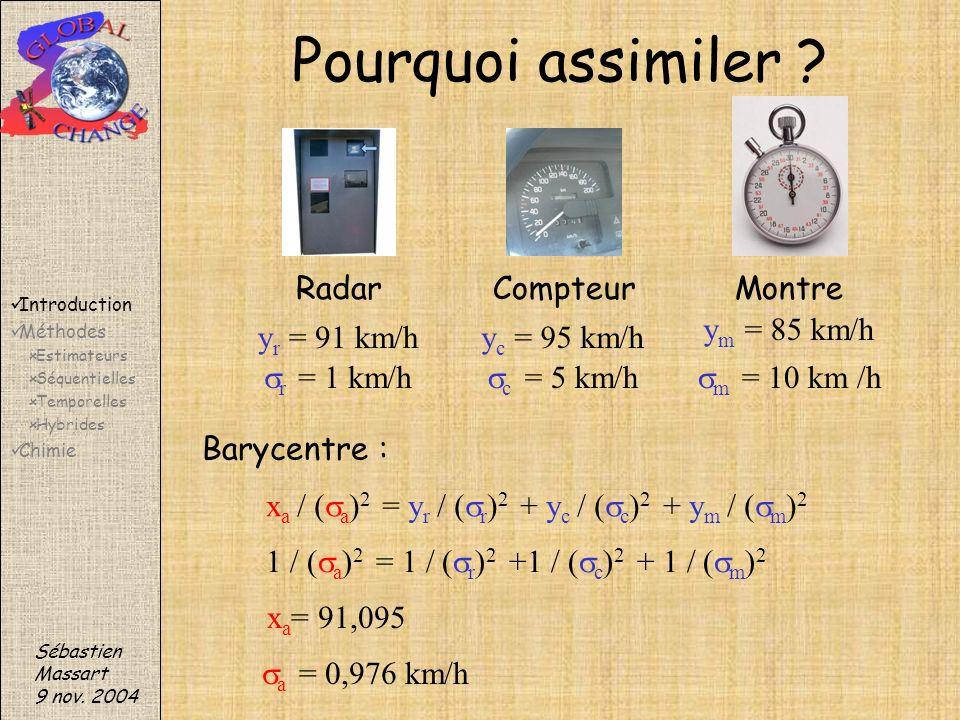 Sébastien Massart 9 nov. 2004 Pourquoi assimiler ? RadarCompteurMontre y r = 91 km/hy c = 95 km/h y m = 85 km/h r = 1 km/h c = 5 km/h m = 10 km /h Bar