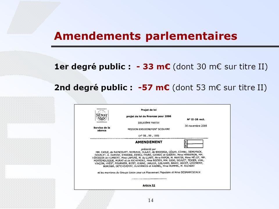 14 Amendements parlementaires 2nd degré public : -57 m (dont 53 m sur titre II) 1er degré public : - 33 m (dont 30 m sur titre II)