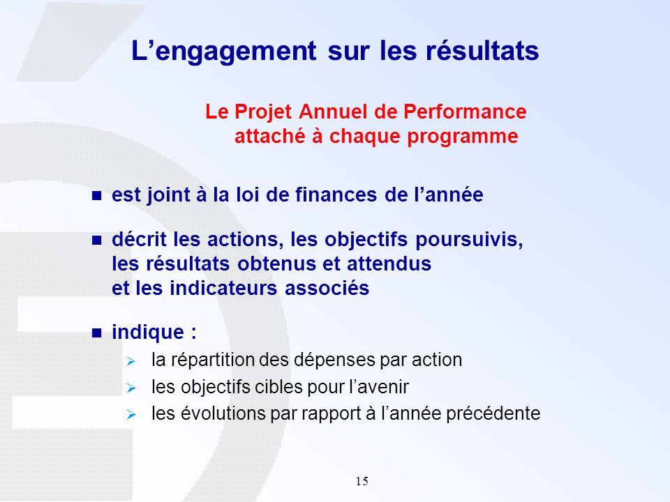 15 Le Projet Annuel de Performance attaché à chaque programme est joint à la loi de finances de lannée décrit les actions, les objectifs poursuivis, l