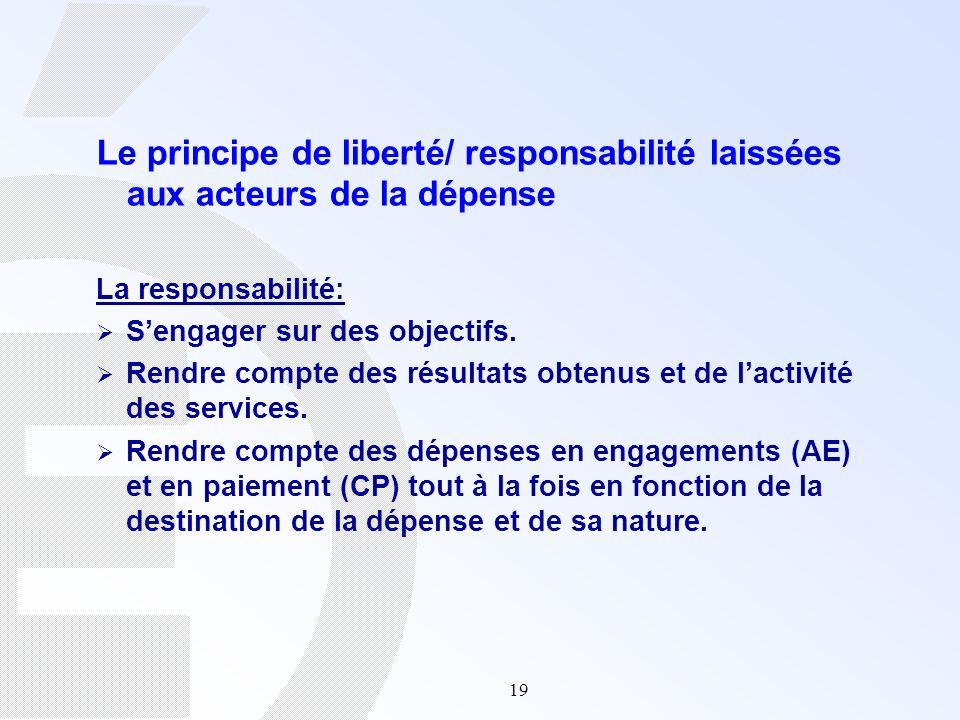 19 Le principe de liberté/ responsabilité laissées aux acteurs de la dépense La responsabilité: Sengager sur des objectifs. Rendre compte des résultat