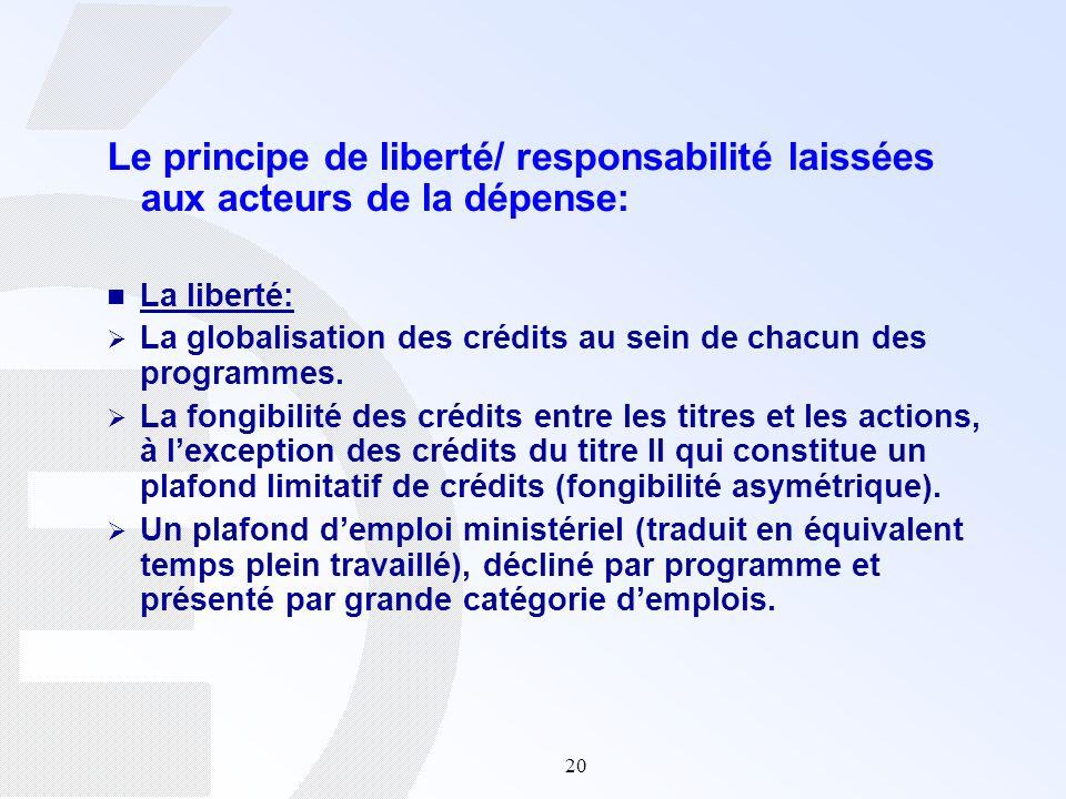 20 Le principe de liberté/ responsabilité laissées aux acteurs de la dépense: La liberté: La globalisation des crédits au sein de chacun des programme