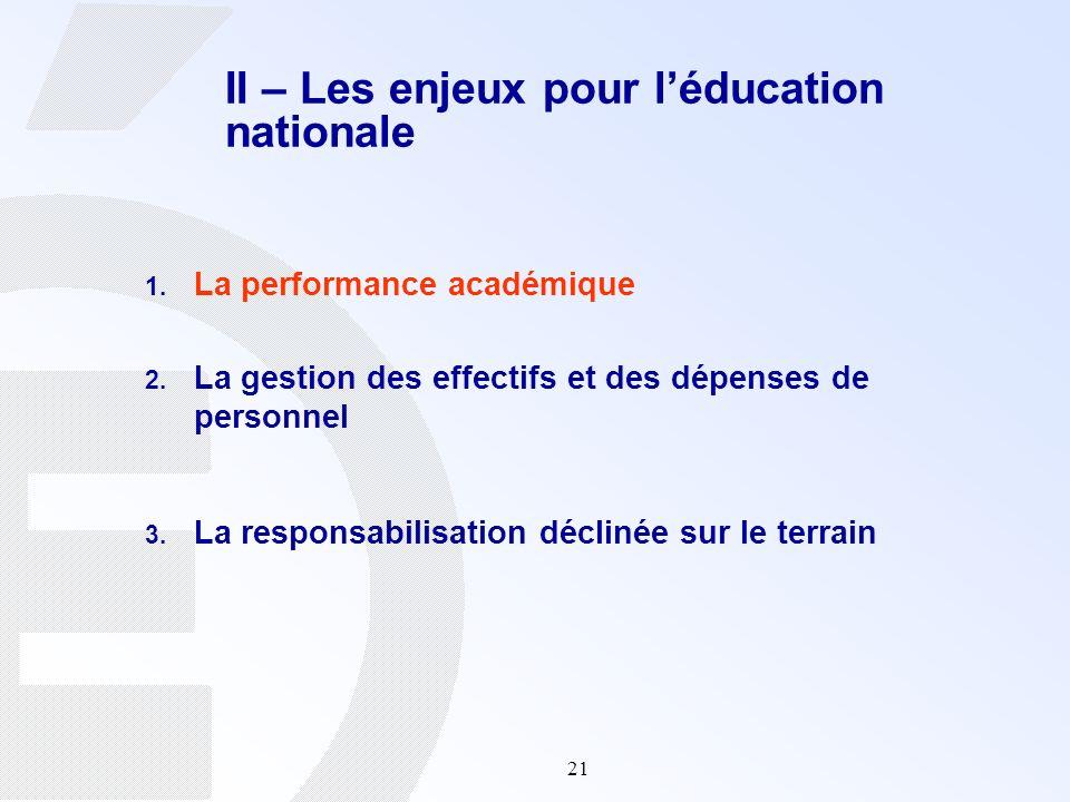 21 II – Les enjeux pour léducation nationale 1. La performance académique 2. La gestion des effectifs et des dépenses de personnel 3. La responsabilis