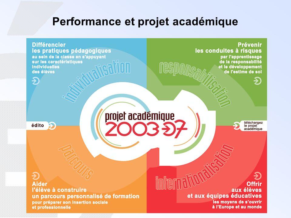 24 Performance et projet académique
