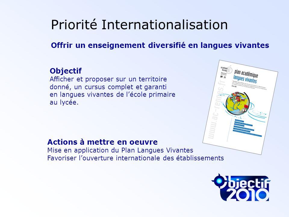 Priorité Internationalisation Offrir un enseignement diversifié en langues vivantes Objectif Afficher et proposer sur un territoire donné, un cursus c