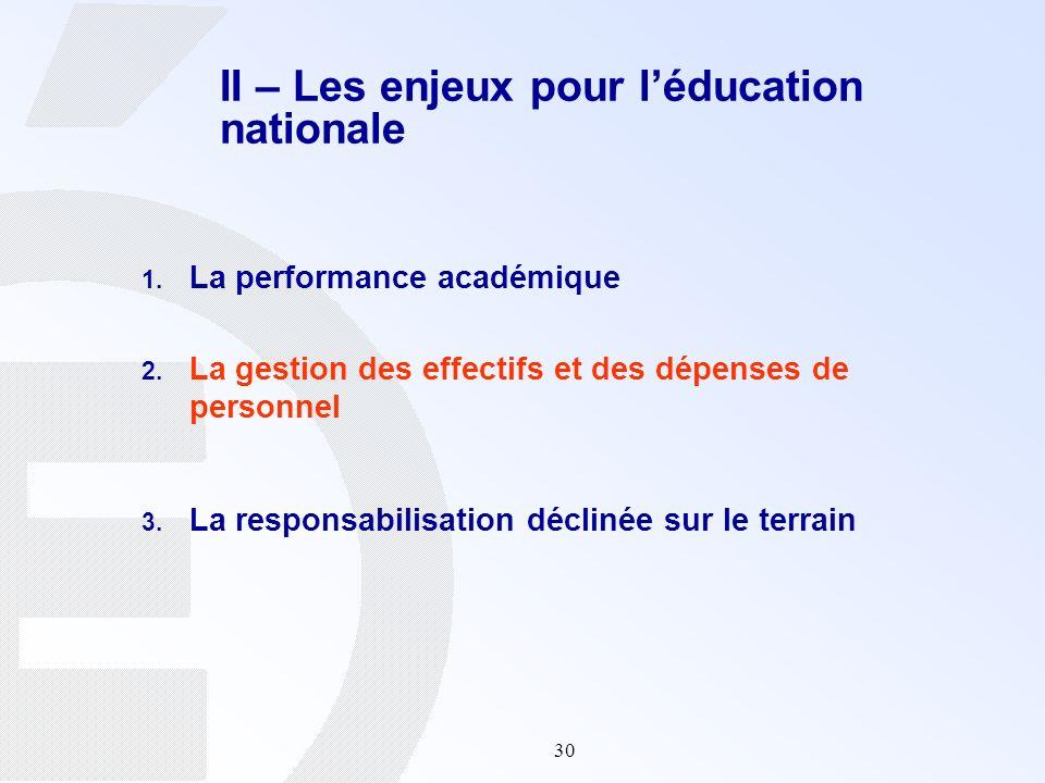 30 II – Les enjeux pour léducation nationale 1. La performance académique 2. La gestion des effectifs et des dépenses de personnel 3. La responsabilis