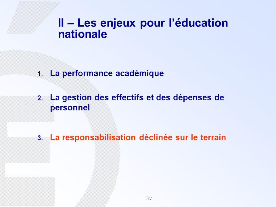 37 II – Les enjeux pour léducation nationale 1. La performance académique 2. La gestion des effectifs et des dépenses de personnel 3. La responsabilis