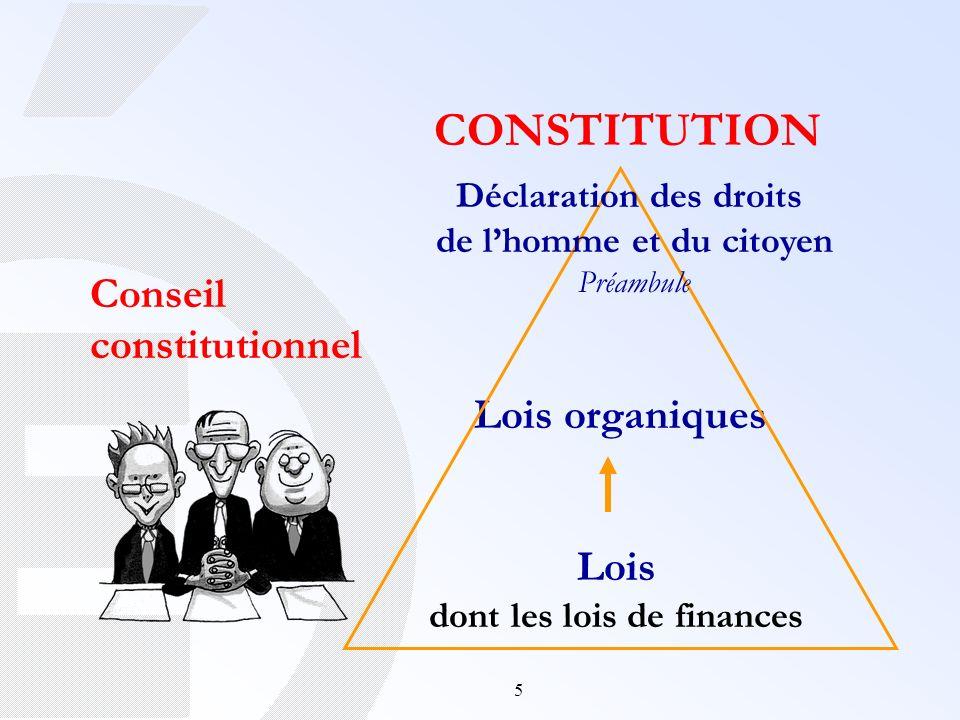 5 CONSTITUTION Lois organiques Lois dont les lois de finances Déclaration des droits de lhomme et du citoyen Préambule Conseil constitutionnel