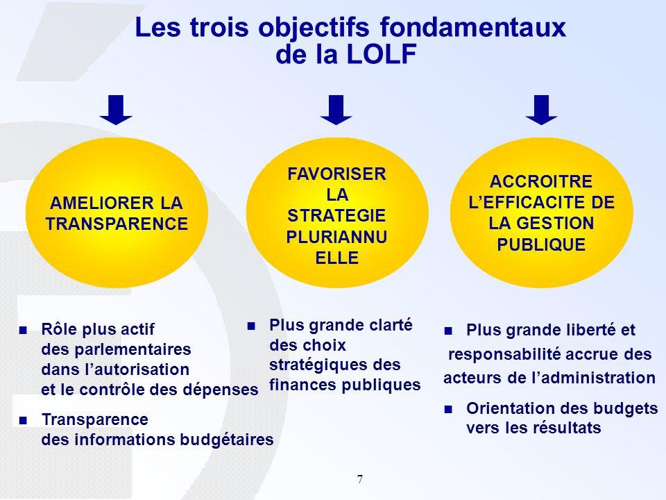 7 Les trois objectifs fondamentaux de la LOLF AMELIORER LA TRANSPARENCE Rôle plus actif des parlementaires dans lautorisation et le contrôle des dépen