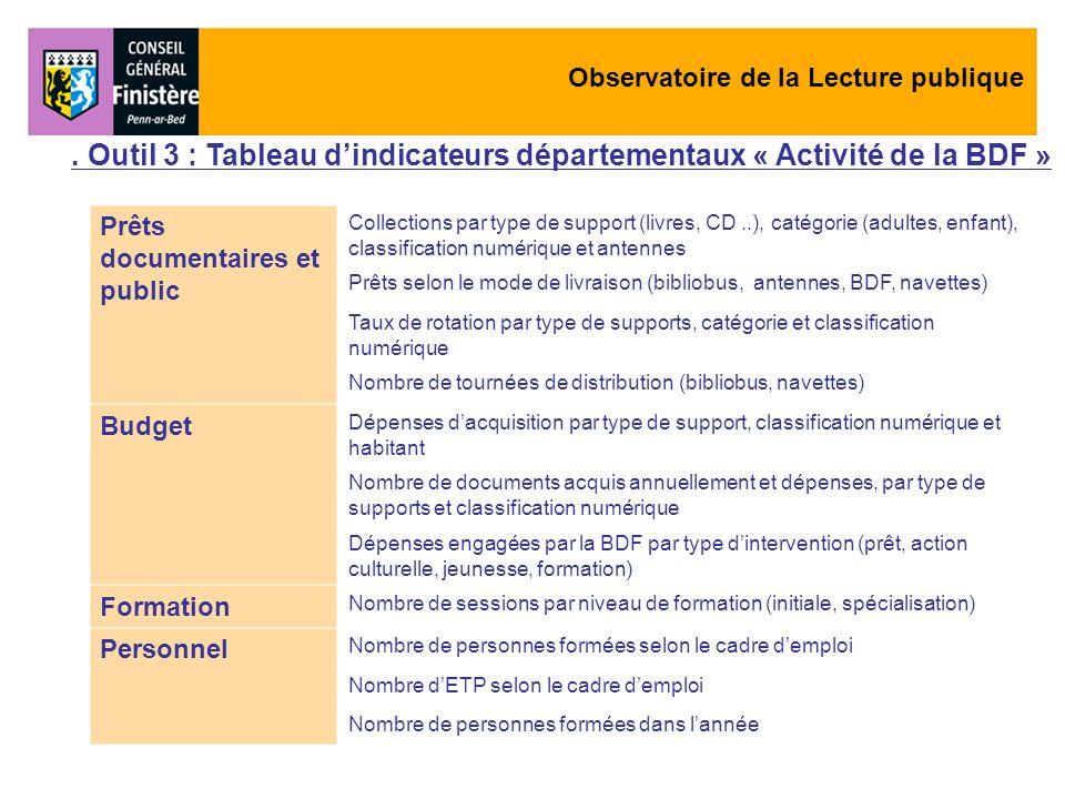. Outil 3 : Tableau dindicateurs départementaux « Activité de la BDF » Observatoire de la Lecture publique Prêts documentaires et public Collections p