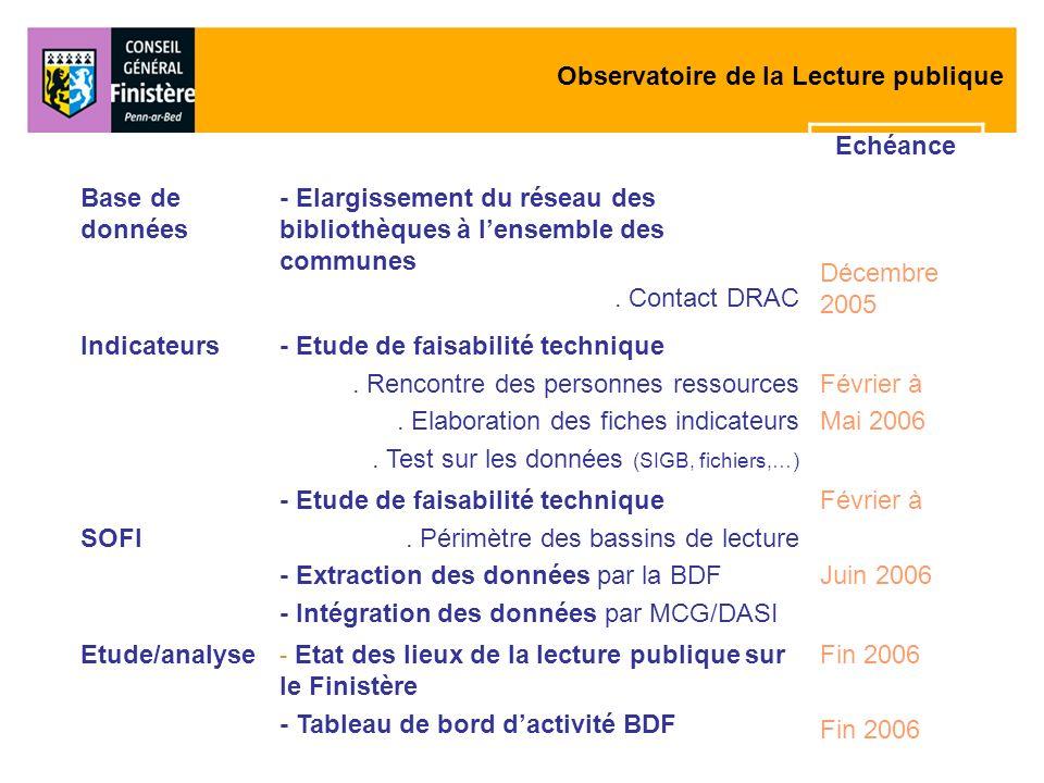 Observatoire de la Lecture publique Echéance Base de données - Elargissement du réseau des bibliothèques à lensemble des communes. Contact DRAC Décemb