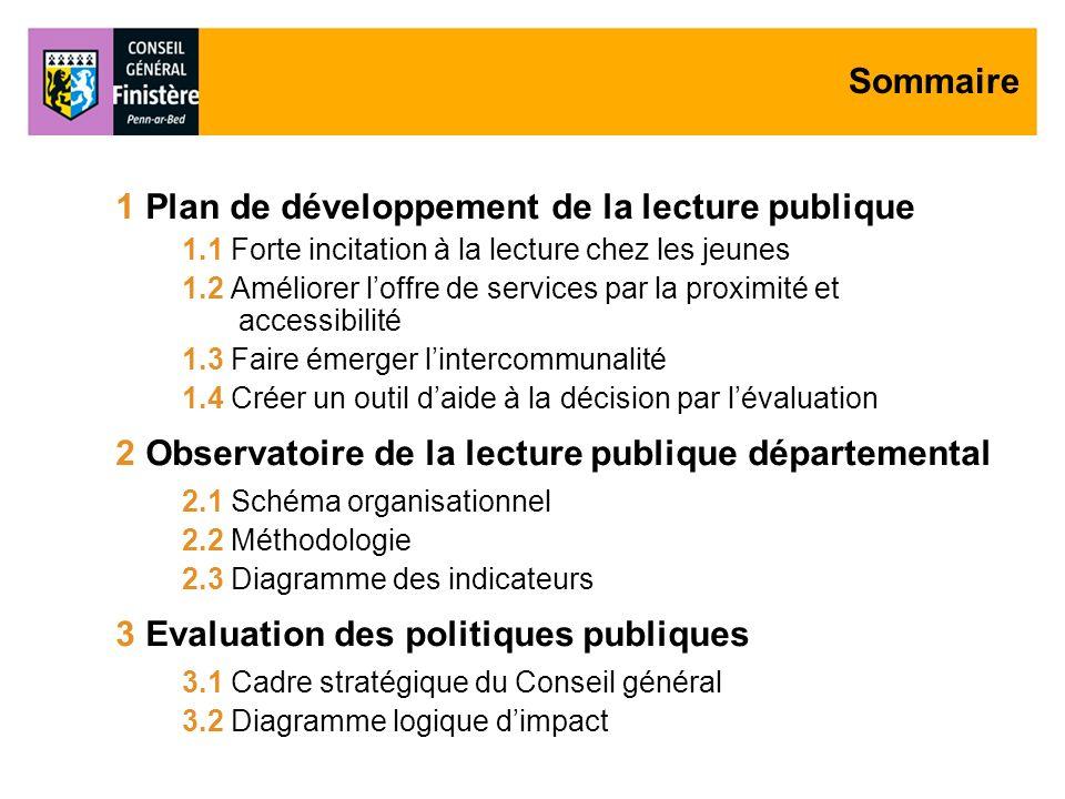 Sommaire 1 Plan de développement de la lecture publique 1.1 Forte incitation à la lecture chez les jeunes 1.2 Améliorer loffre de services par la prox