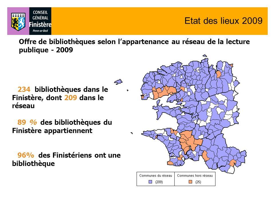 Etat des lieux 2009 Offre de bibliothèques selon lappartenance au réseau de la lecture publique - 2009 Champ : CG29, BDF - Inventaire 2009 Cartographi