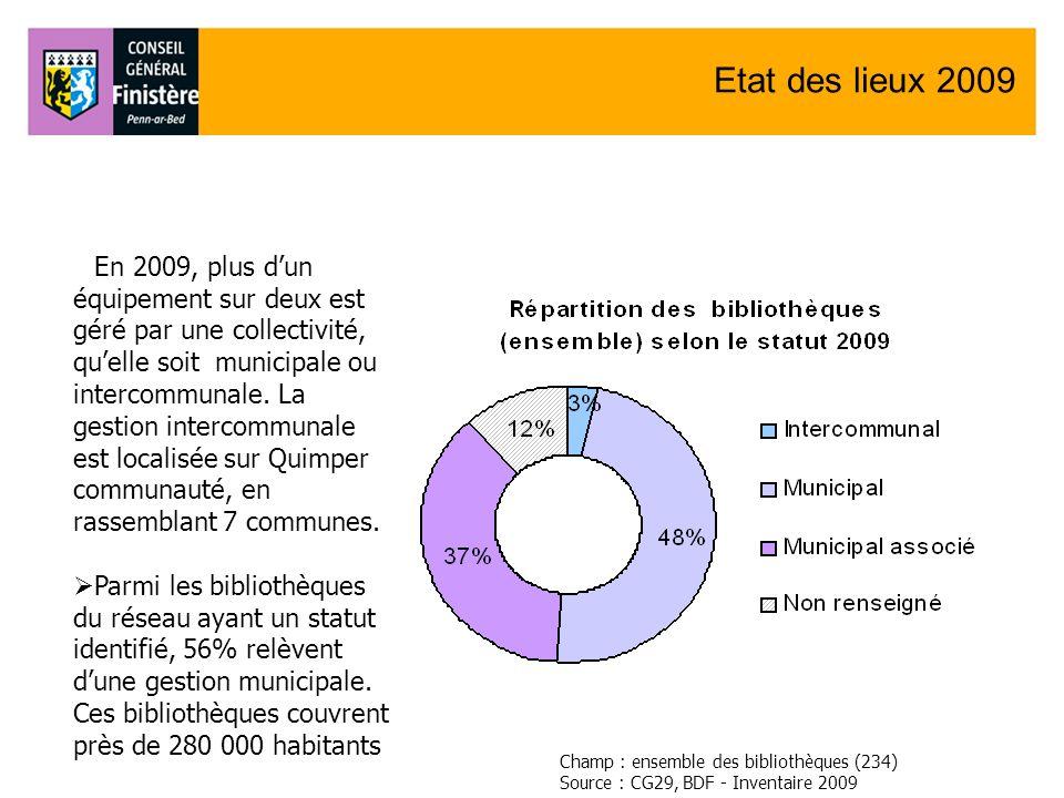 Etat des lieux 2009 En 2009, plus dun équipement sur deux est géré par une collectivité, quelle soit municipale ou intercommunale. La gestion intercom