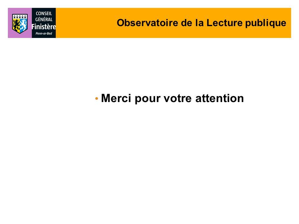 Observatoire de la Lecture publique Merci pour votre attention