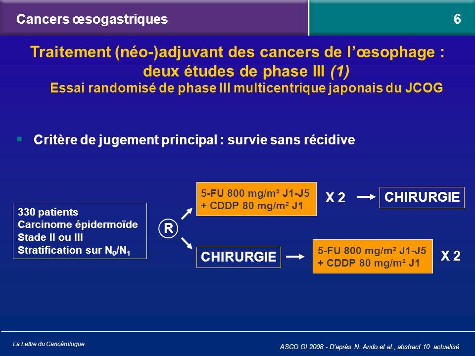 La Lettre du Cancérologue Cancers œsogastriques ASCO GI 2008 - Daprès N. Ando et al., abstract 10 actualisé Traitement (néo-)adjuvant des cancers de l