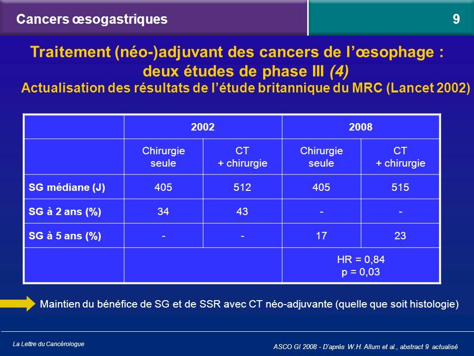 La Lettre du Cancérologue ASCO GI 2008 - Daprès W.H. Allum et al., abstract 9 actualisé Maintien du bénéfice de SG et de SSR avec CT néo-adjuvante (qu