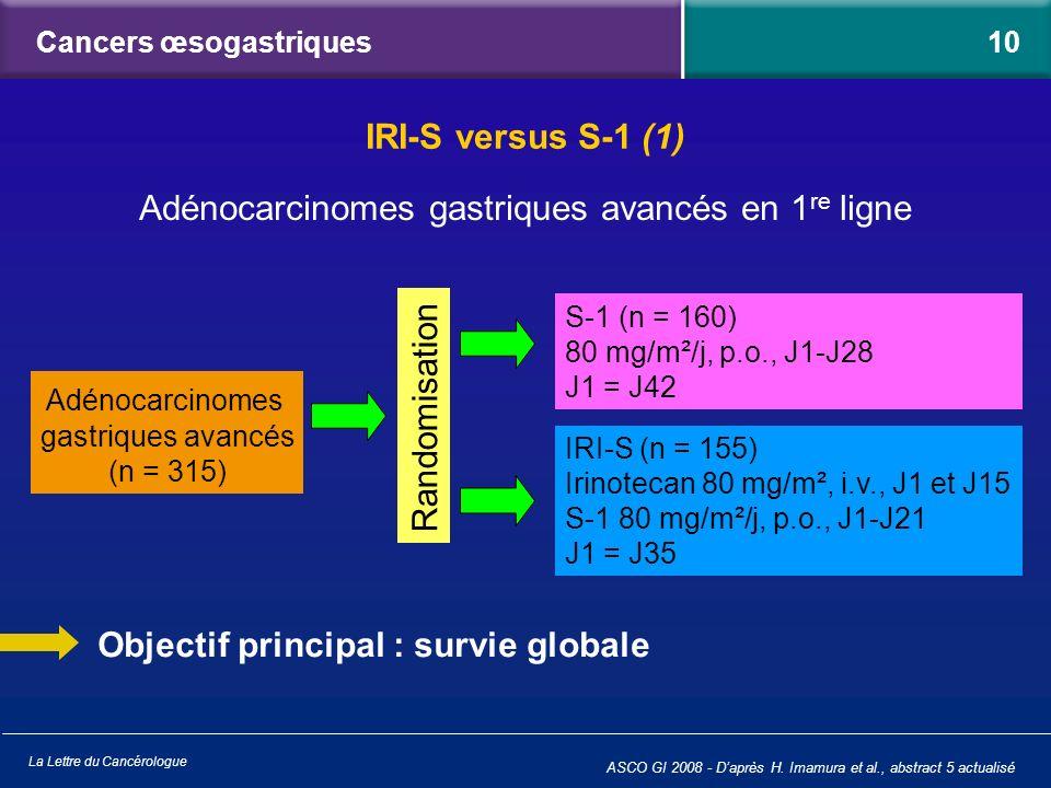La Lettre du Cancérologue ASCO GI 2008 - Daprès H. Imamura et al., abstract 5 actualisé IRI-S versus S-1 (1) Objectif principal : survie globale Adéno
