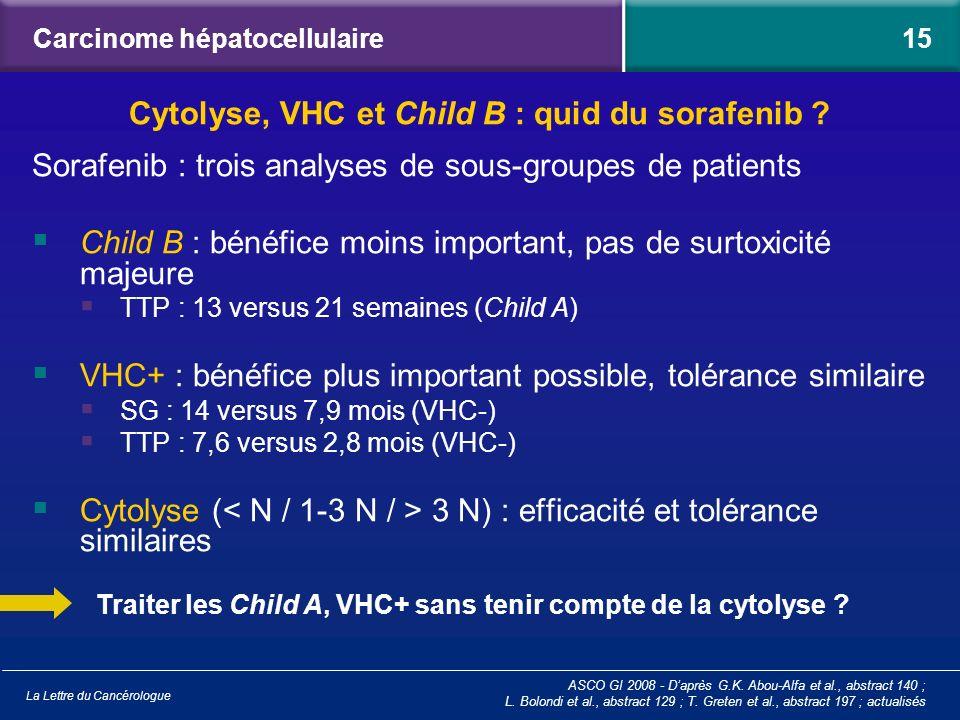 La Lettre du Cancérologue Carcinome hépatocellulaire Sorafenib : trois analyses de sous-groupes de patients Child B : bénéfice moins important, pas de
