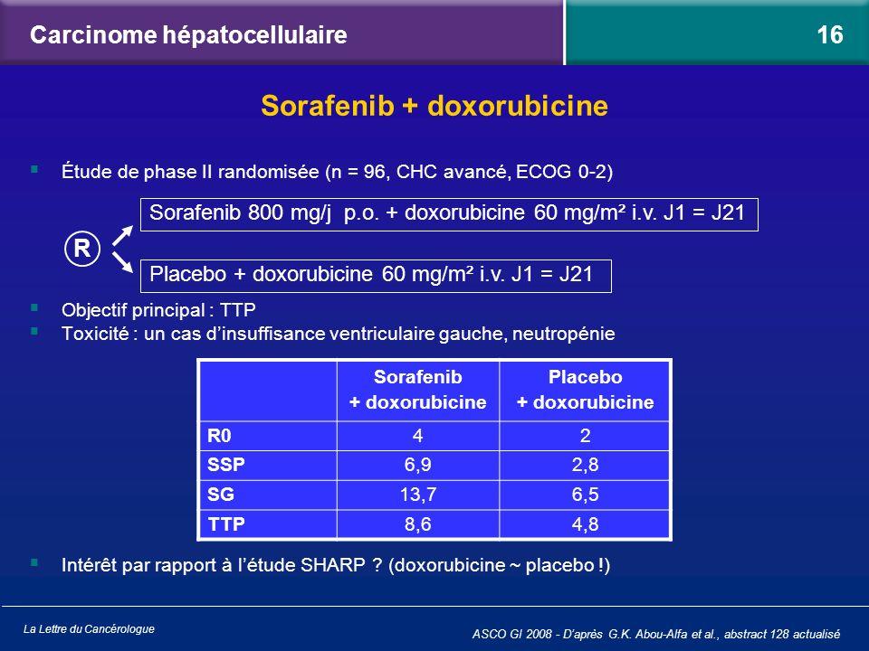 La Lettre du Cancérologue Étude de phase II randomisée (n = 96, CHC avancé, ECOG 0-2) Objectif principal : TTP Toxicité : un cas dinsuffisance ventric