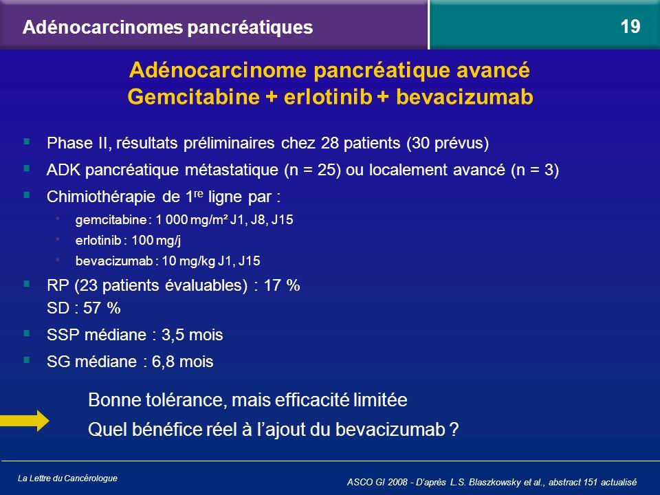La Lettre du Cancérologue Adénocarcinomes pancréatiques Phase II, résultats préliminaires chez 28 patients (30 prévus) ADK pancréatique métastatique (